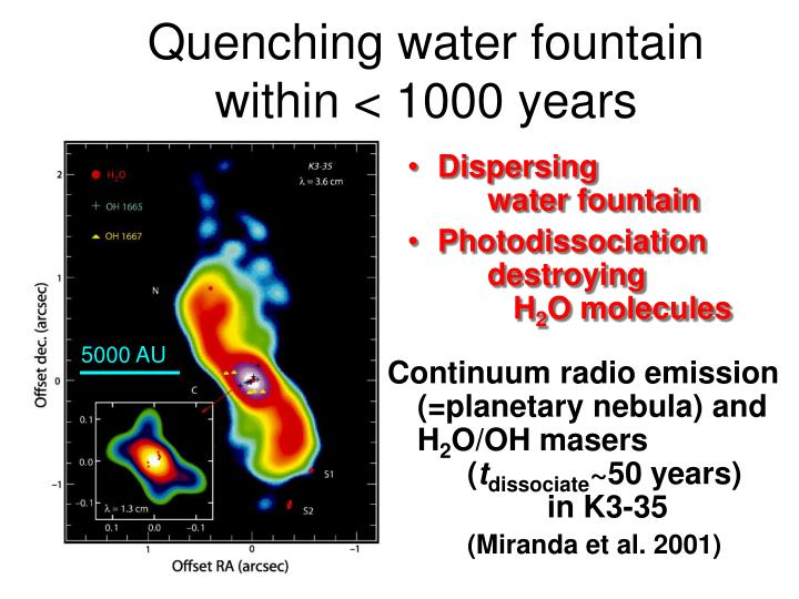 Quenching water fountain