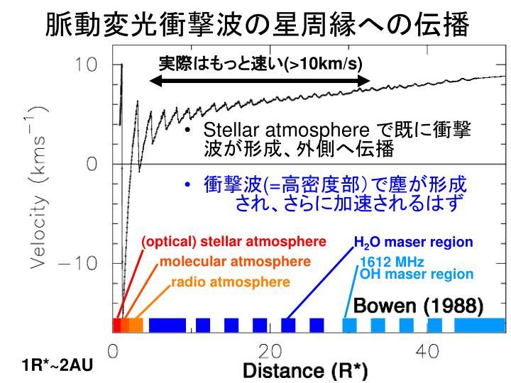 脈動変光衝撃波の星周縁への伝播