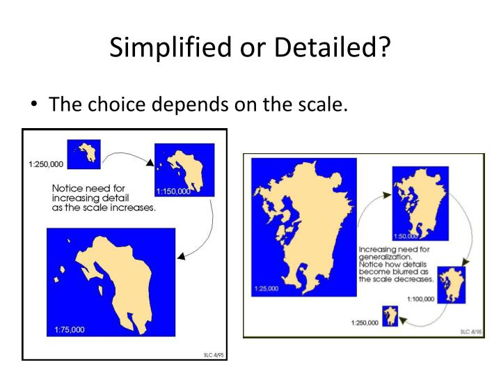 Simplified or Detailed?