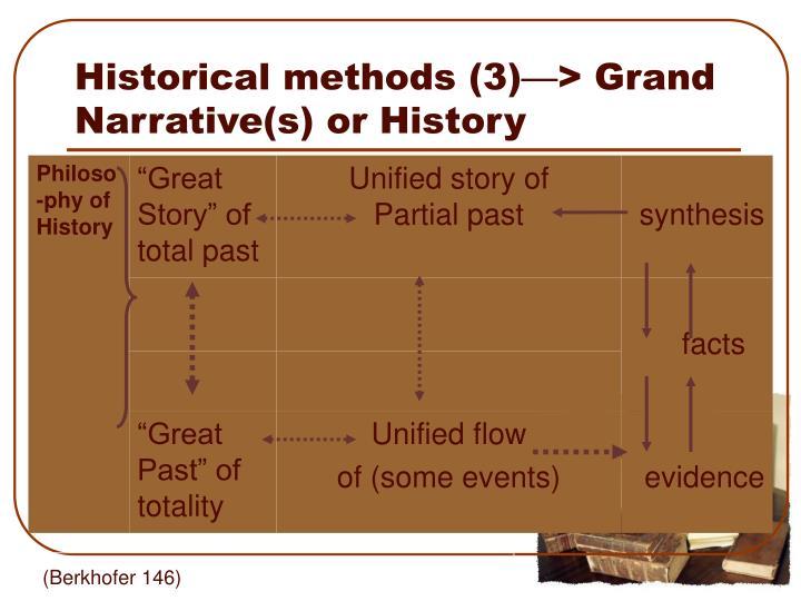 Historical methods (3)