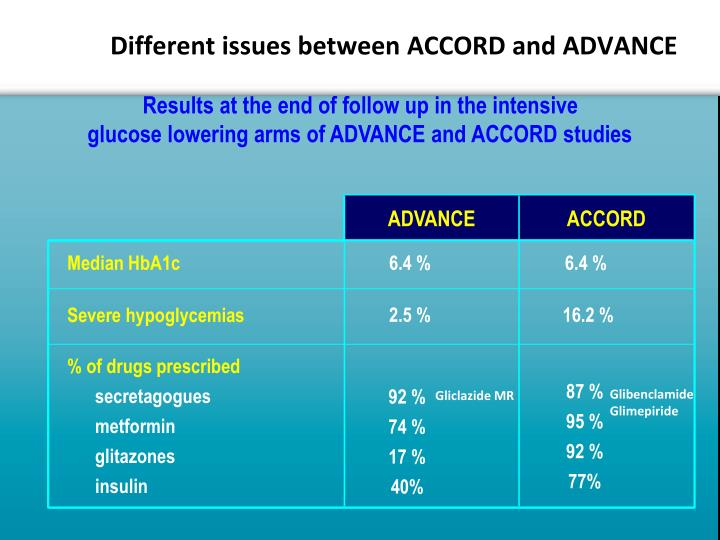 Different issues between ACCORD and ADVANCE