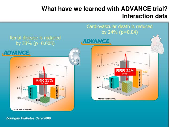 What have we learned with ADVANCE trial?