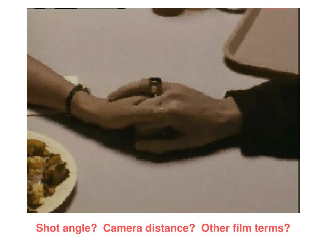 Shot angle?  Camera distance?  Other film terms?