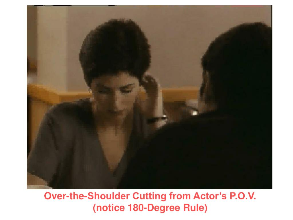Over-the-Shoulder Cutting from Actor's P.O.V. (notice 180-Degree Rule)