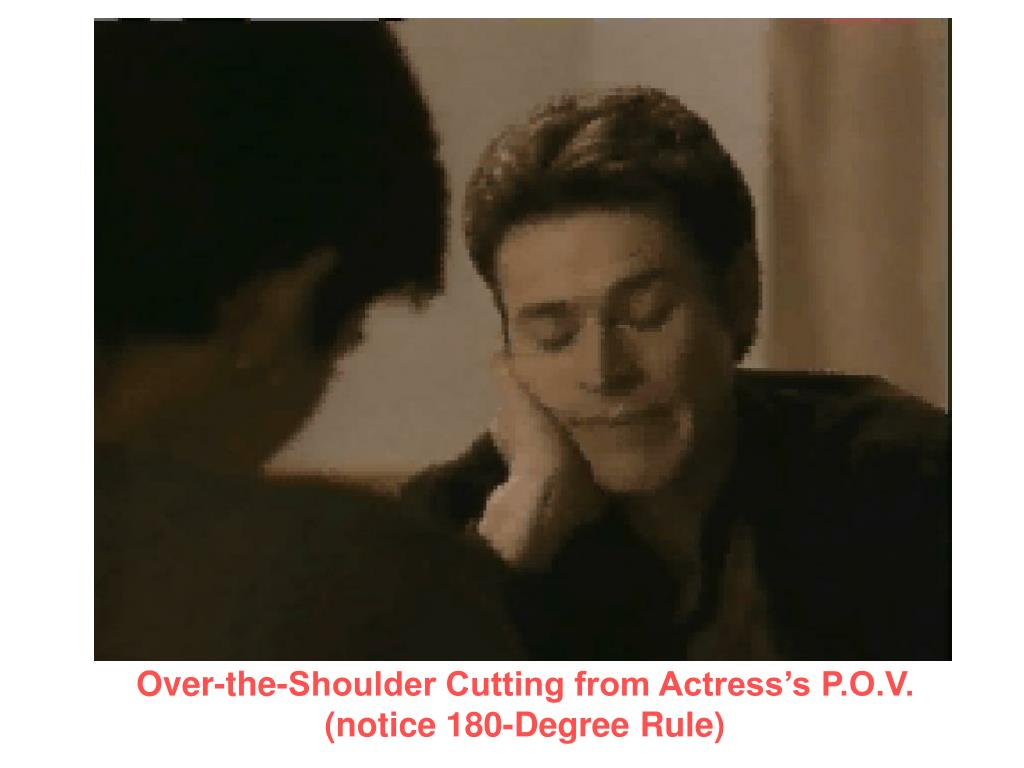 Over-the-Shoulder Cutting from Actress's P.O.V. (notice 180-Degree Rule)