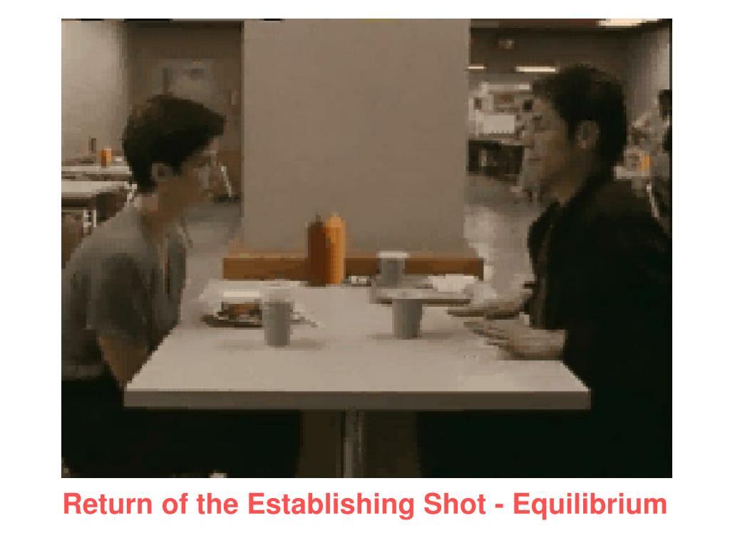 Return of the Establishing Shot - Equilibrium