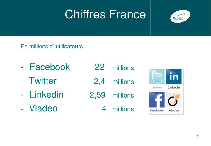 Chiffres France