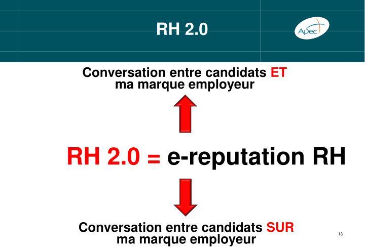 RH 2.0