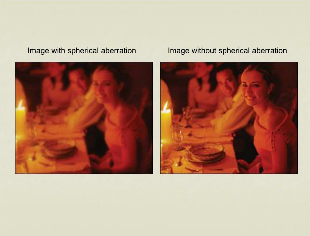 Image with spherical aberration