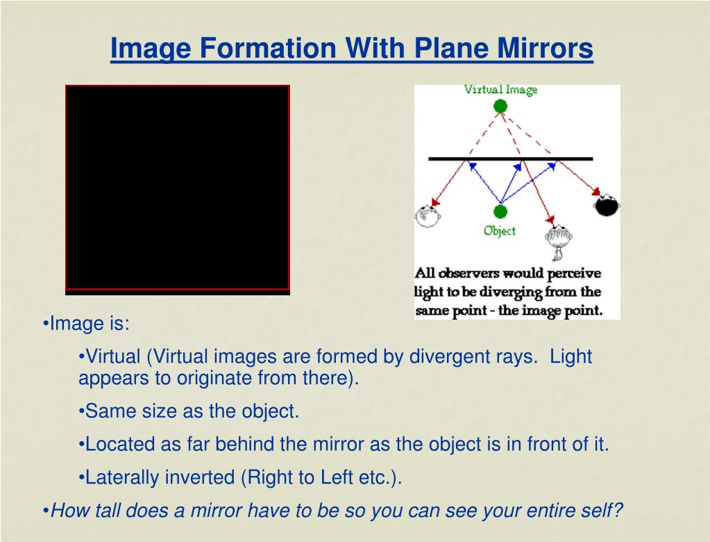 Image Formation With Plane Mirrors