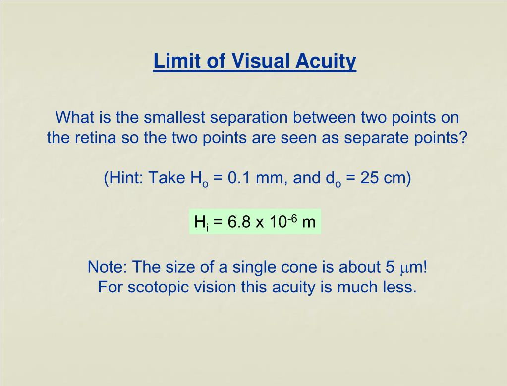 Limit of Visual Acuity