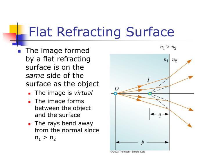 Flat Refracting Surface