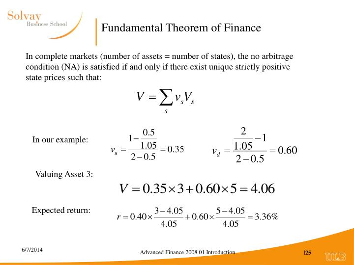 Fundamental Theorem of Finance
