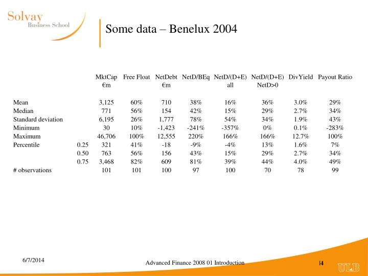 Some data – Benelux 2004