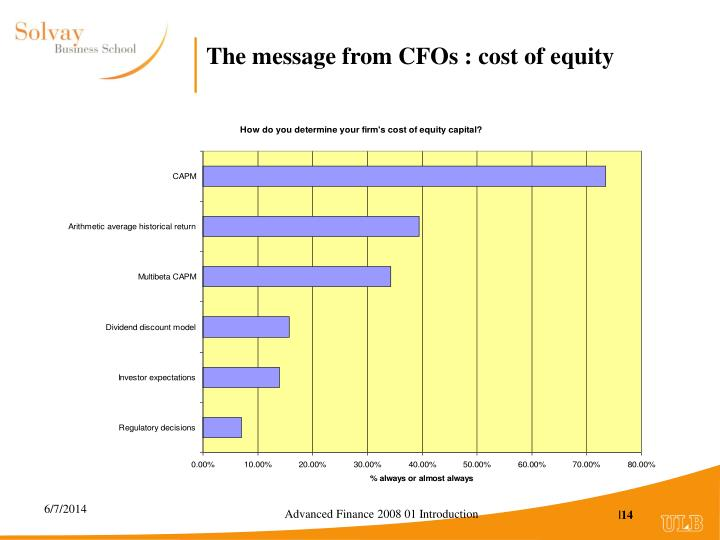 The message from CFOs : cost of equity