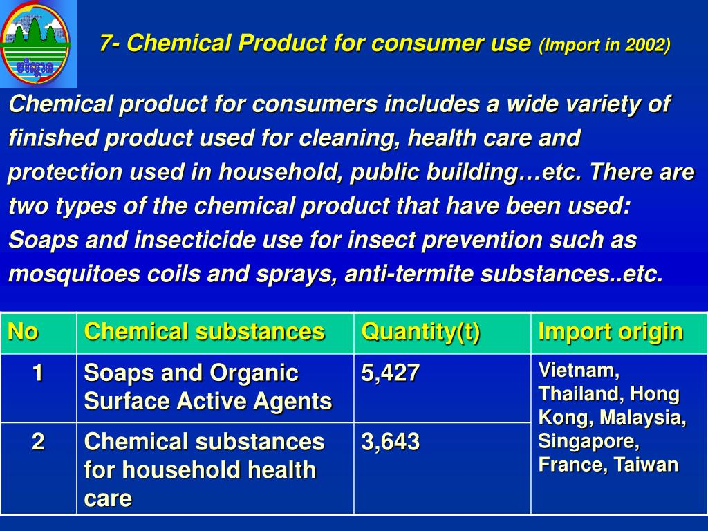 7- Chemical Product for consumer use
