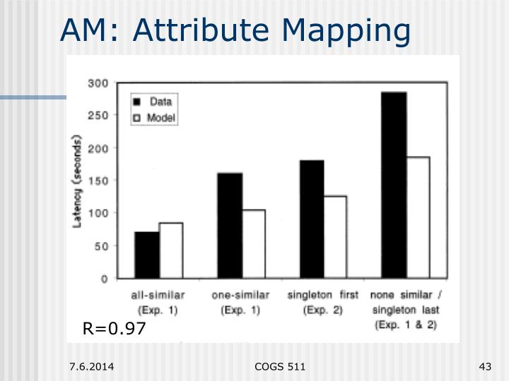 AM: Attribute Mapping
