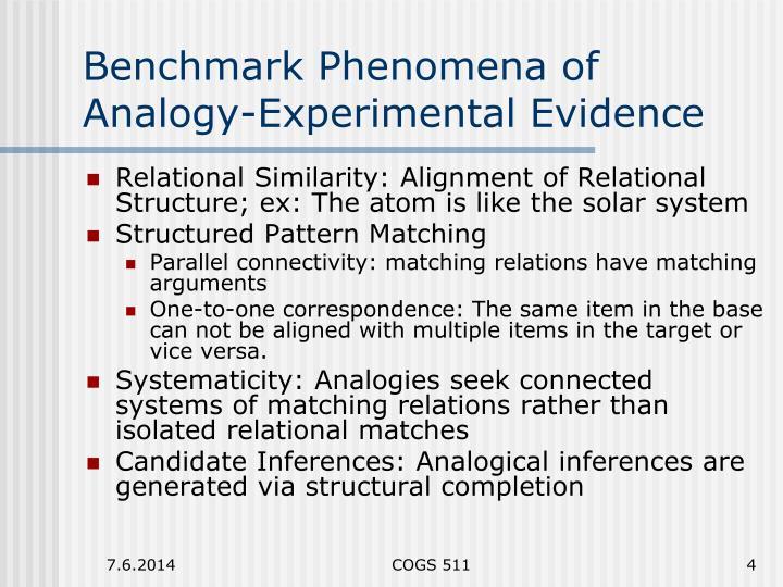 Benchmark Phenomena of Analogy-Experimental Evidence