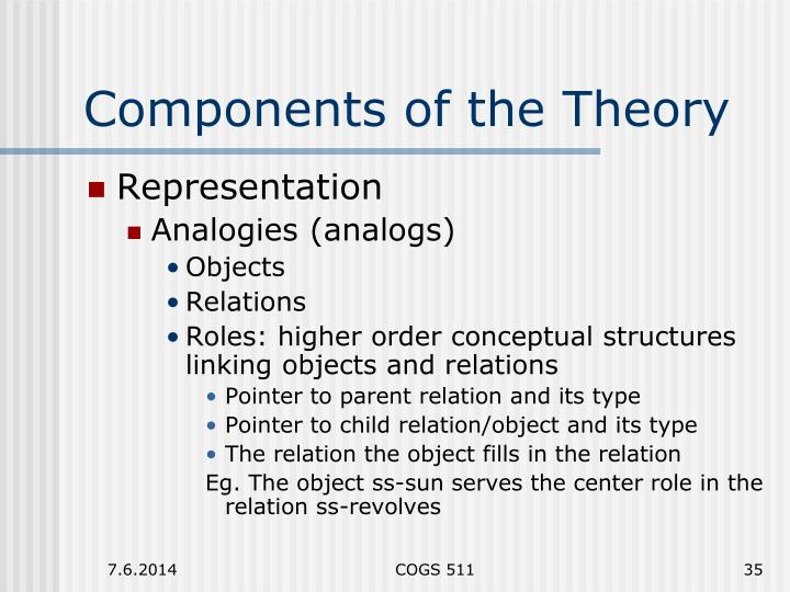 Components of the Theory
