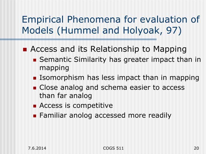 Empirical Phenomena for evaluation of Models (Hummel and Holyoak, 97)