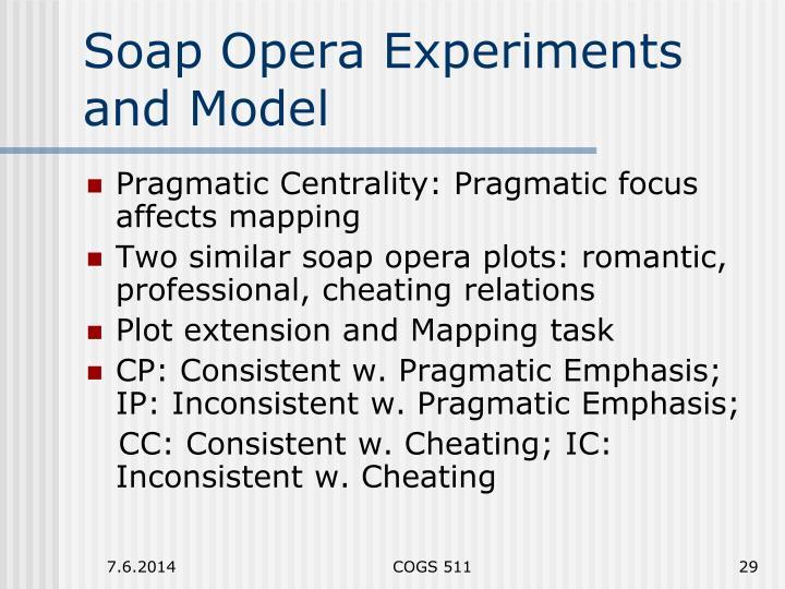 Soap Opera Experiments and Model