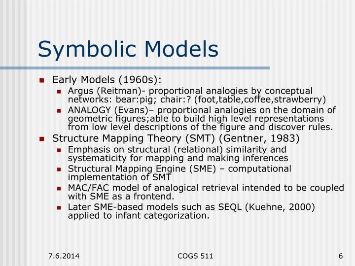 Symbolic Models