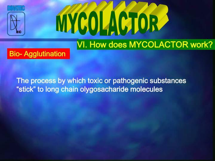 MYCOLACTOR