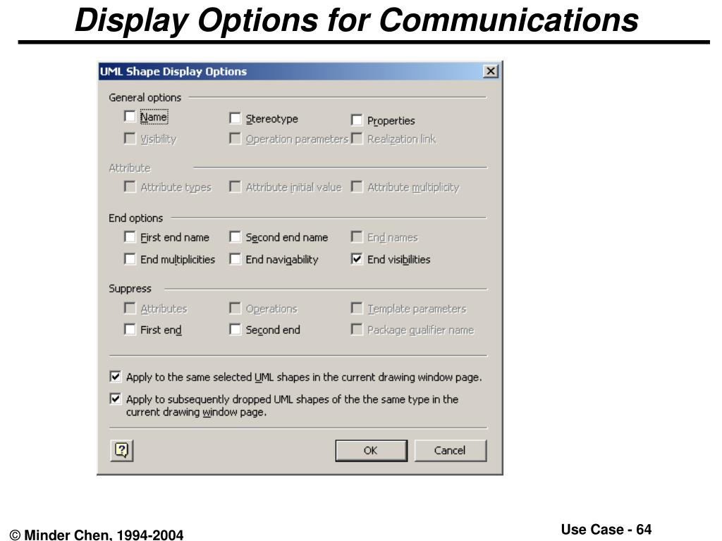 Display Options for Communications
