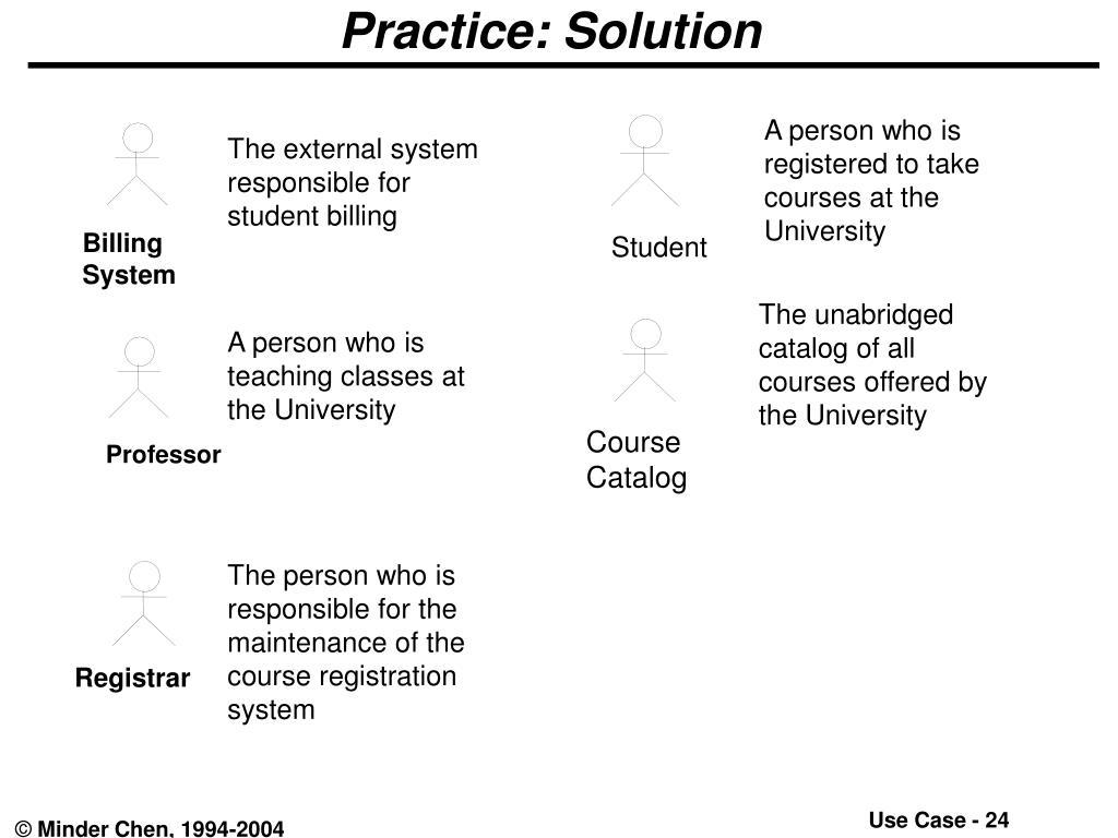 Practice: Solution