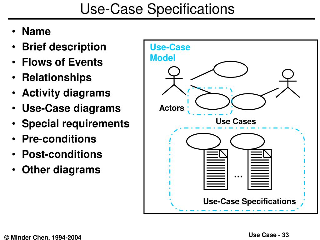 Use-Case Specifications