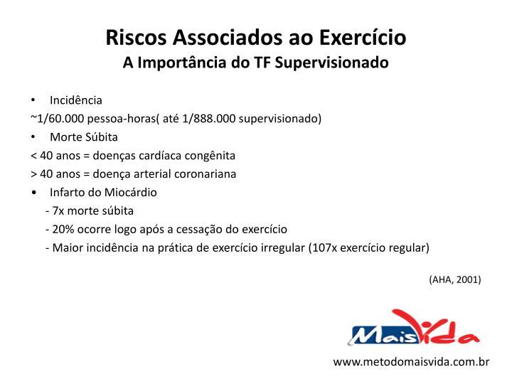 Riscos Associados ao Exercício