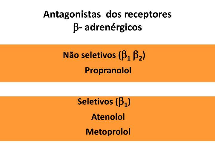 Antagonistas  dos receptores