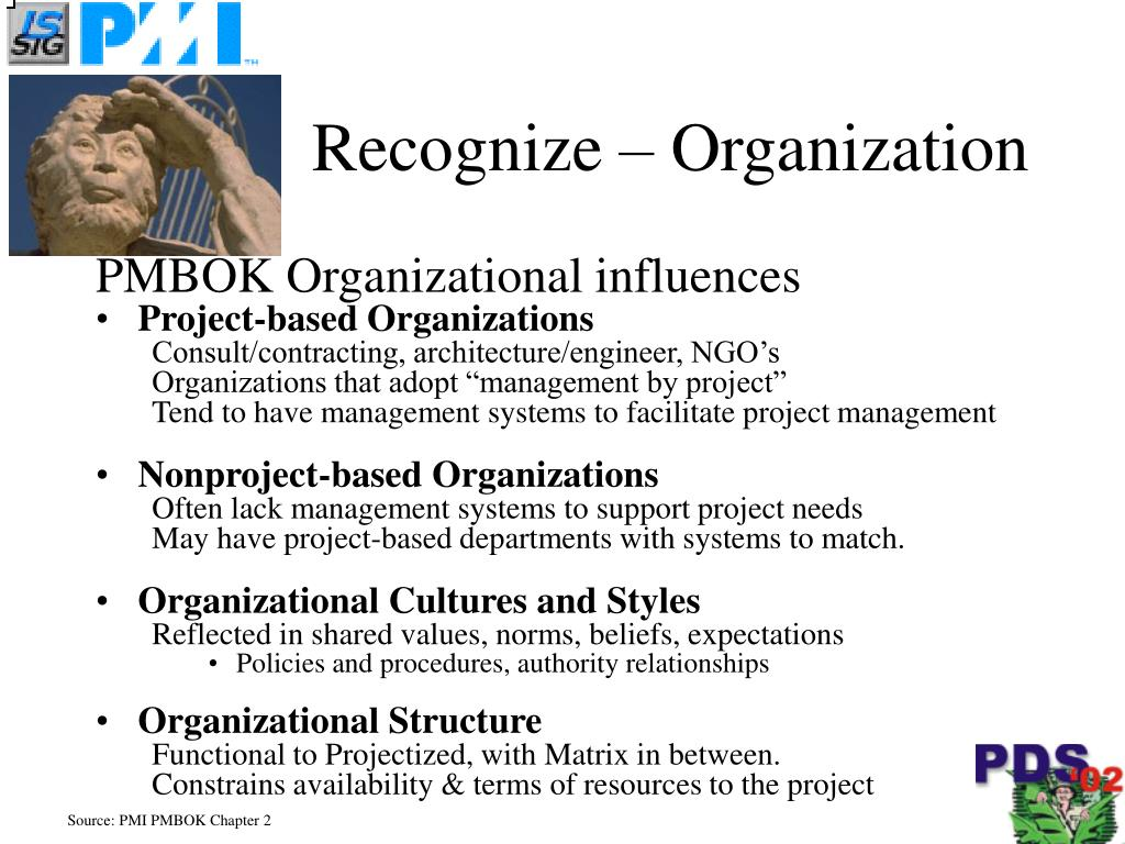 Recognize – Organization
