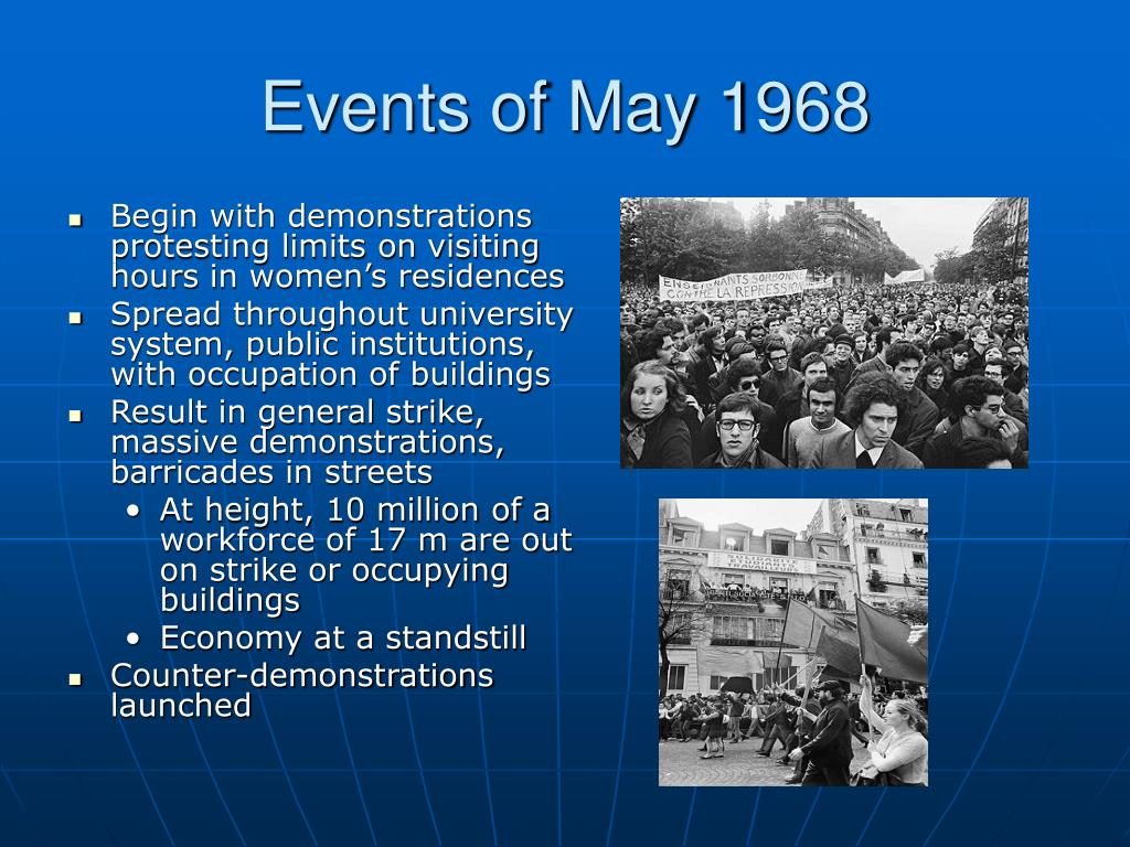 Events of May 1968