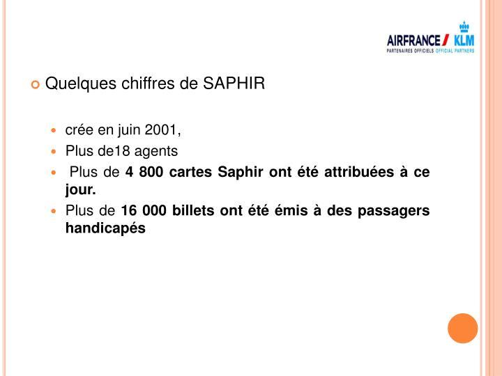 Quelques chiffres de SAPHIR