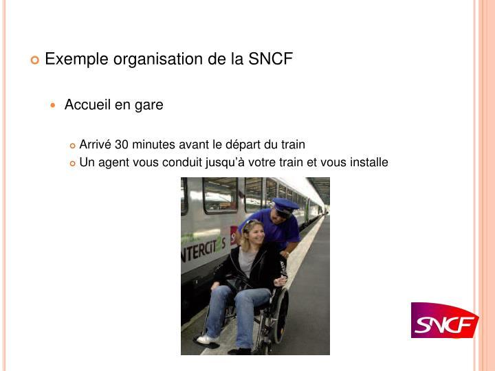 Exemple organisation de la SNCF