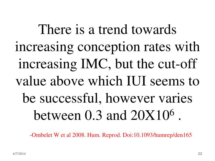 There is a trend towards increasing conception rates with increasing IMC, but the cut-off value above which IUI seems to be successful, however varies between 0.3 and 20X10