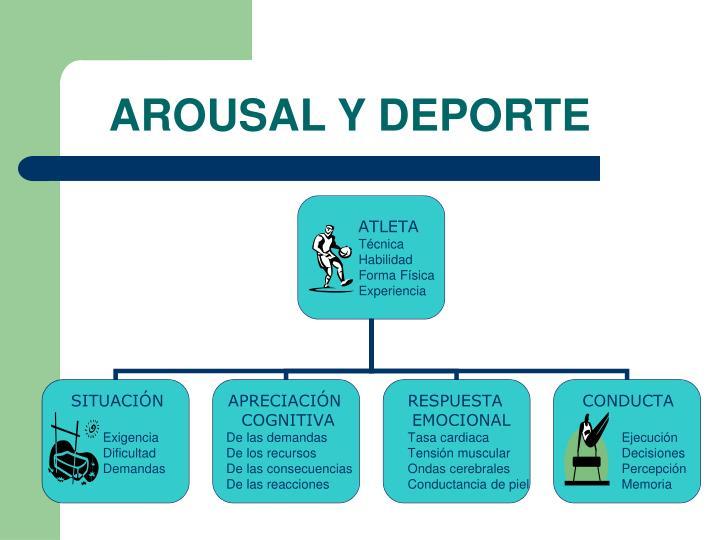 AROUSAL Y DEPORTE