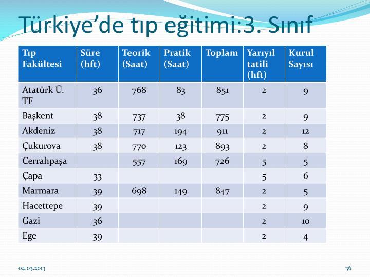 Türkiye'de tıp eğitimi:3. Sınıf