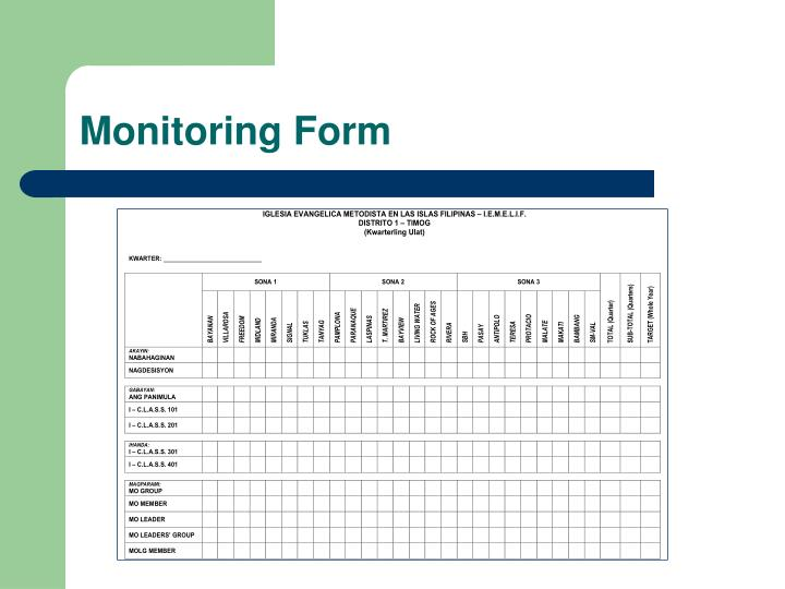 Monitoring Form