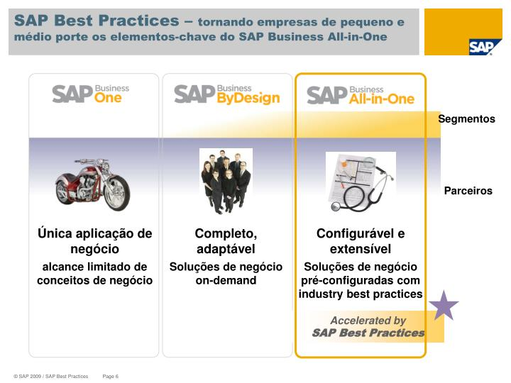 SAP Best Practices –