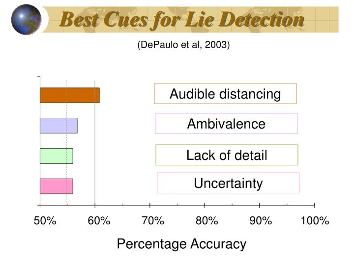 Best Cues for Lie Detection
