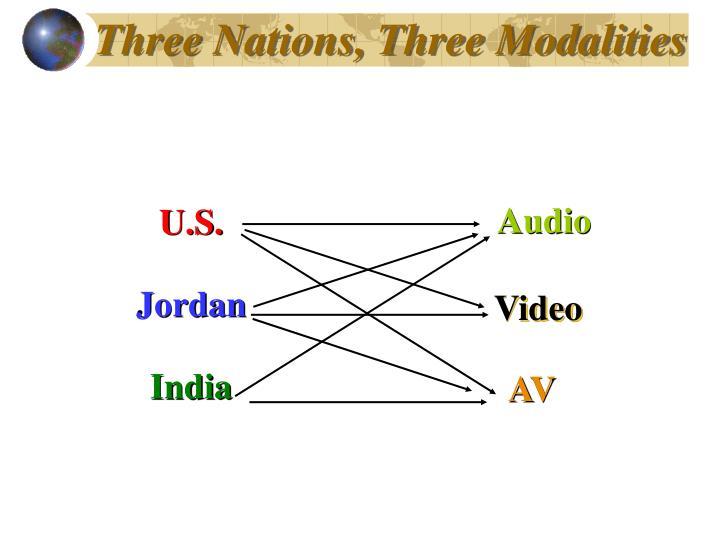Three Nations, Three Modalities