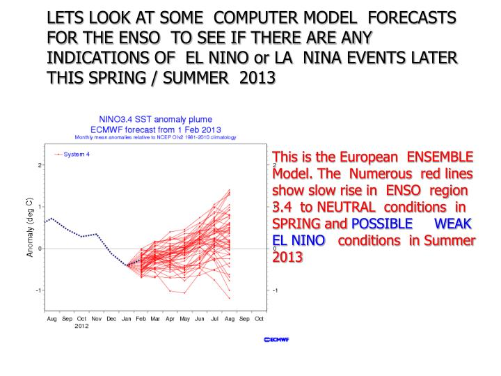 LETS LOOK AT SOME  COMPUTER MODEL  FORECASTS  FOR THE ENSO  TO SEE IF THERE ARE ANY  INDICATIONS OF  EL NINO or LA  NINA EVENTS LATER   THIS SPRING / SUMMER  2013