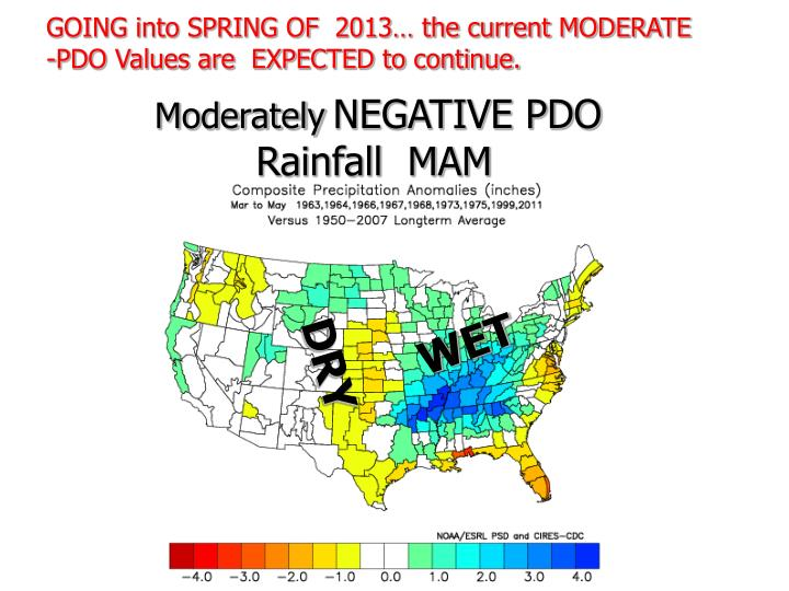 GOING into SPRING OF  2013… the current MODERATE  -PDO Values are  EXPECTED to continue.