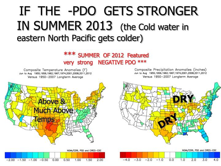 IF  THE  -PDO  GETS STRONGER IN SUMMER 2013