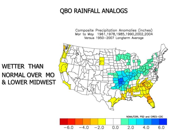 QBO RAINFALL ANALOGS