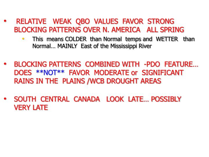 RELATIVE   WEAK  QBO  VALUES  FAVOR  STRONG  BLOCKING PATTERNS OVER N. AMERICA   ALL SPRING