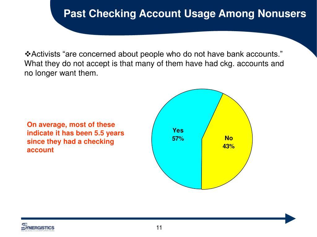 Past Checking Account Usage Among Nonusers