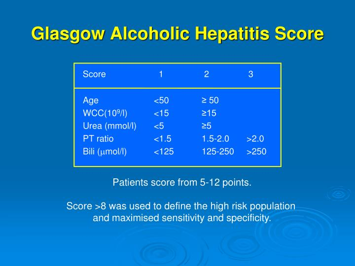 Glasgow Alcoholic Hepatitis Score